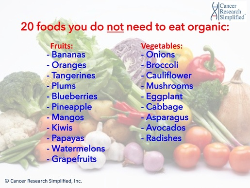 20 foods you do not need to eat organic - Cancer Research Simplified