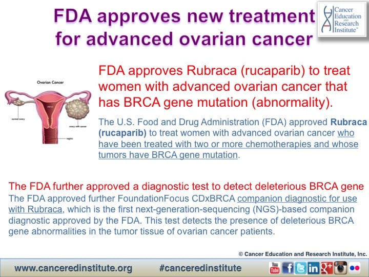 FDA approves new treatment for advanced ovarian cancer - Cancer Education and Research Institute (CERI)